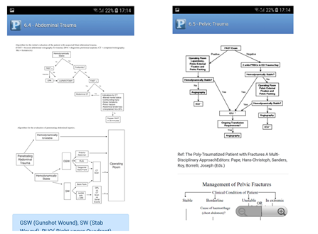 Includes clinically relevant flow charts